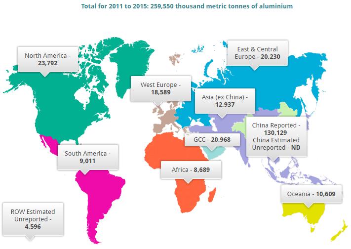 2012-2015-world-aluminum-production